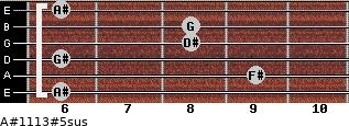 A#11/13#5sus for guitar on frets 6, 9, 6, 8, 8, 6