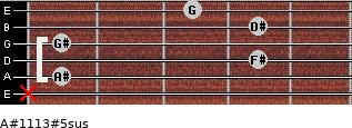 A#11/13#5sus for guitar on frets x, 1, 4, 1, 4, 3