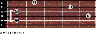 A#11/13#5sus for guitar on frets x, 1, 5, 1, 4, 2