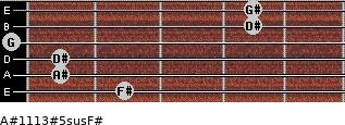 A#11/13#5sus/F# for guitar on frets 2, 1, 1, 0, 4, 4