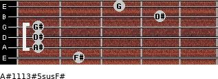 A#11/13#5sus/F# for guitar on frets 2, 1, 1, 1, 4, 3