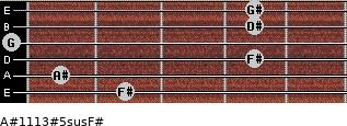 A#11/13#5sus/F# for guitar on frets 2, 1, 4, 0, 4, 4