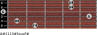 A#11/13#5sus/F# for guitar on frets 2, 1, 5, 0, 4, 4