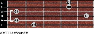 A#11/13#5sus/F# for guitar on frets 2, 1, 5, 1, 4, 4