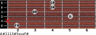 A#11/13#5sus/F# for guitar on frets 2, x, 5, 3, 4, 4