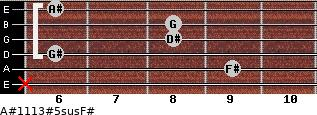 A#11/13#5sus/F# for guitar on frets x, 9, 6, 8, 8, 6