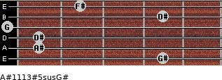 A#11/13#5sus/G# for guitar on frets 4, 1, 1, 0, 4, 2