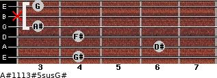 A#11/13#5sus/G# for guitar on frets 4, 6, 4, 3, x, 3