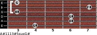 A#11/13#5sus/G# for guitar on frets 4, 6, 6, 3, 7, 3