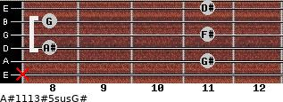 A#11/13#5sus/G# for guitar on frets x, 11, 8, 11, 8, 11