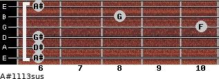 A#11/13sus for guitar on frets 6, 6, 6, 10, 8, 6