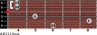 A#11/13sus for guitar on frets 6, 8, 5, x, 4, 4