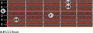 A#11/13sus for guitar on frets x, 1, 3, 0, 4, 4