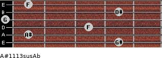 A#11/13sus/Ab for guitar on frets 4, 1, 3, 0, 4, 1