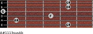 A#11/13sus/Ab for guitar on frets 4, 1, 3, 0, 4, 4
