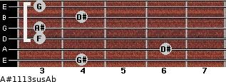 A#11/13sus/Ab for guitar on frets 4, 6, 3, 3, 4, 3