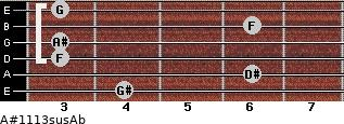 A#11/13sus/Ab for guitar on frets 4, 6, 3, 3, 6, 3