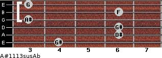A#11/13sus/Ab for guitar on frets 4, 6, 6, 3, 6, 3