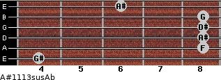 A#11/13sus/Ab for guitar on frets 4, 8, 8, 8, 8, 6