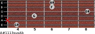 A#11/13sus/Ab for guitar on frets 4, x, 5, 8, 6, 6