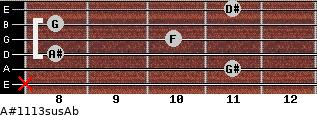 A#11/13sus/Ab for guitar on frets x, 11, 8, 10, 8, 11