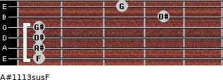A#11/13sus/F for guitar on frets 1, 1, 1, 1, 4, 3
