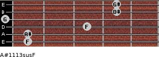A#11/13sus/F for guitar on frets 1, 1, 3, 0, 4, 4