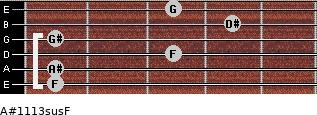 A#11/13sus/F for guitar on frets 1, 1, 3, 1, 4, 3