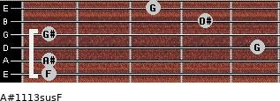 A#11/13sus/F for guitar on frets 1, 1, 5, 1, 4, 3