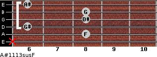 A#11/13sus/F for guitar on frets x, 8, 6, 8, 8, 6