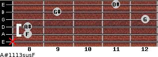 A#11/13sus/F for guitar on frets x, 8, 8, 12, 9, 11