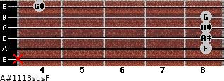 A#11/13sus/F for guitar on frets x, 8, 8, 8, 8, 4