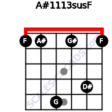 A#11/13sus/F for guitar on frets 1, 1, 5, 1, 4, 1