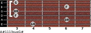 A#11/13sus/G# for guitar on frets 4, 6, 3, 3, 6, 3