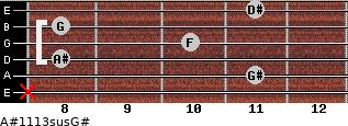 A#11/13sus/G# for guitar on frets x, 11, 8, 10, 8, 11