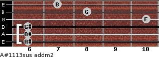 A#11/13sus add(m2) for guitar on frets 6, 6, 6, 10, 8, 7