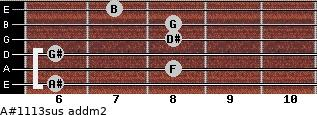 A#11/13sus add(m2) for guitar on frets 6, 8, 6, 8, 8, 7