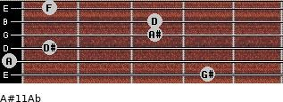 A#11\Ab for guitar on frets 4, 0, 1, 3, 3, 1