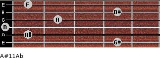 A#11\Ab for guitar on frets 4, 1, 0, 2, 4, 1