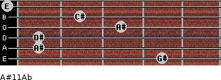 A#º11/Ab for guitar on frets 4, 1, 1, 3, 2, 0