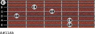 A#º11/Ab for guitar on frets 4, 4, 1, 3, 2, 0