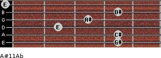 A#º11/Ab for guitar on frets 4, 4, 2, 3, 4, 0