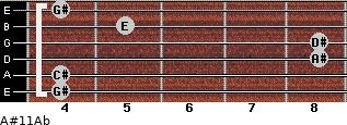 A#º11/Ab for guitar on frets 4, 4, 8, 8, 5, 4