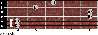 A#º11/Ab for guitar on frets 4, 4, 8, 8, 5, 6