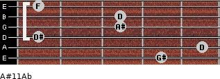 A#11/Ab for guitar on frets 4, 5, 1, 3, 3, 1