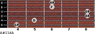 A#11/Ab for guitar on frets 4, 5, 8, 8, 6, 6