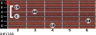 A#º11/Ab for guitar on frets 4, 6, 2, 3, 2, x