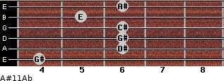A#º11/Ab for guitar on frets 4, 6, 6, 6, 5, 6