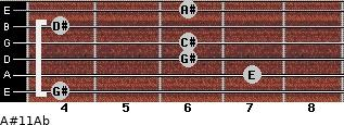 A#º11/Ab for guitar on frets 4, 7, 6, 6, 4, 6