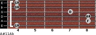A#11/Ab for guitar on frets 4, 8, 8, 7, 4, 4